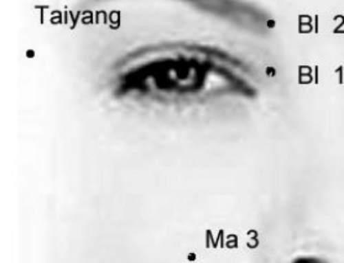 Augenübungen